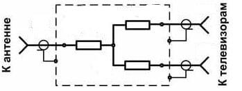 Антенный кабель: как подключить, выбрать