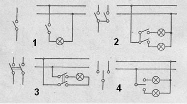 Схематическое изображение различных коммутационных устройств