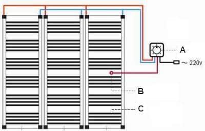 Регулятор температуры теплого пола Legrand, Теплолюкс – где купить
