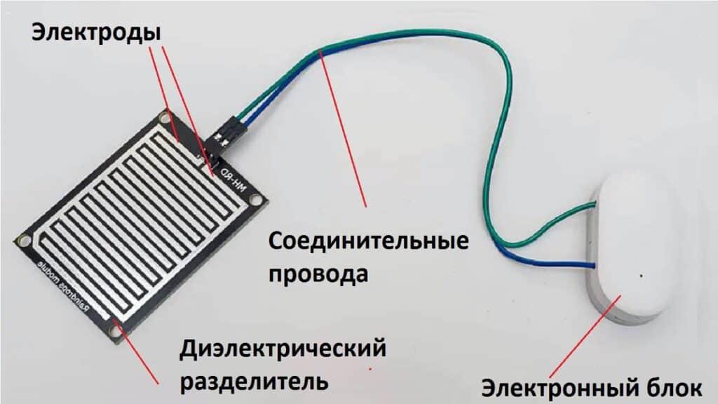 Устройство датчика протечки воды