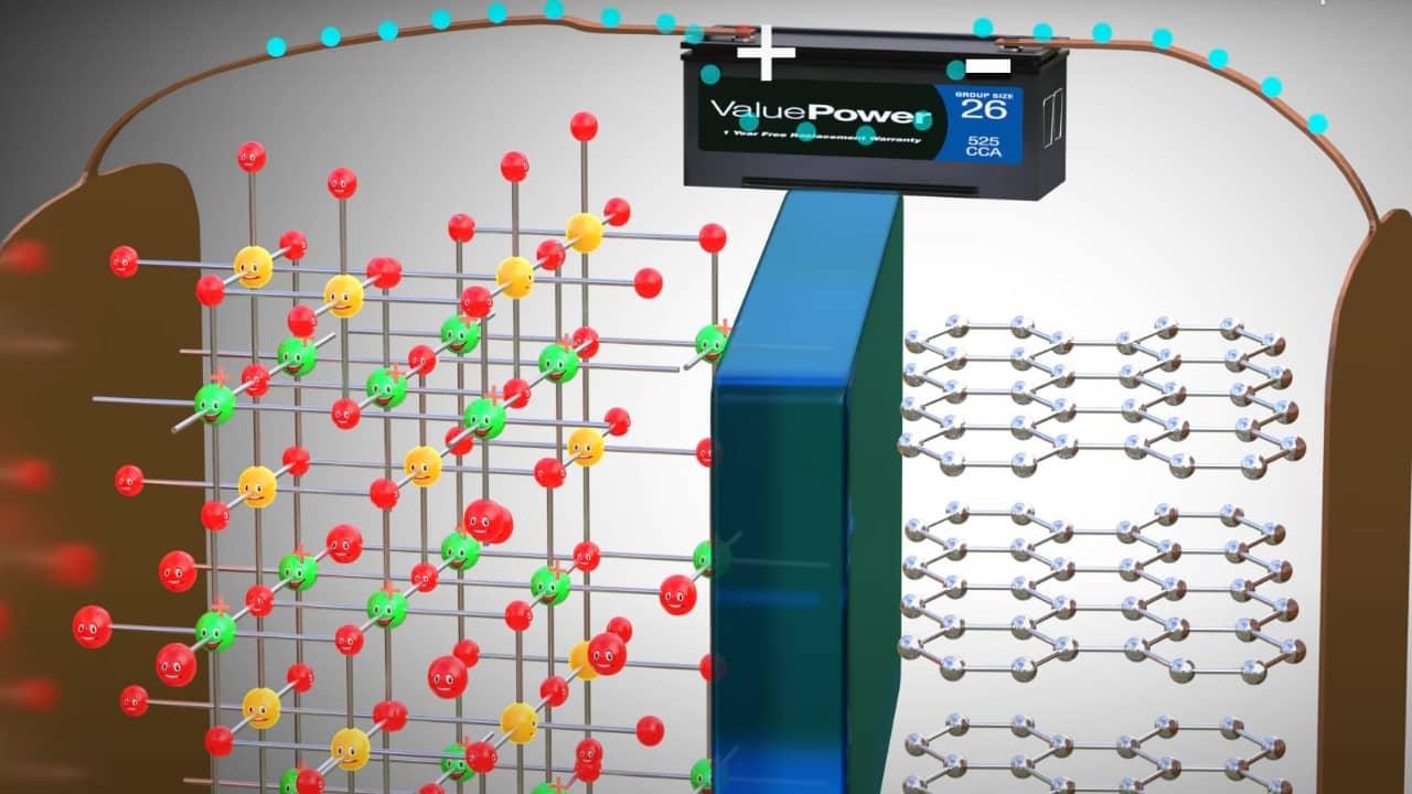 Электроны по замкнутой цепи перейдут от катода к аноду