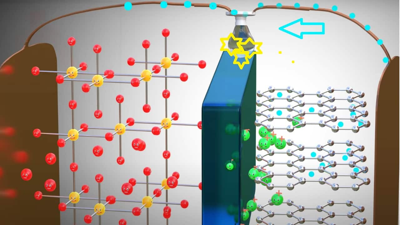 При подключении нагрузки электроны переместятся обратно к катоду