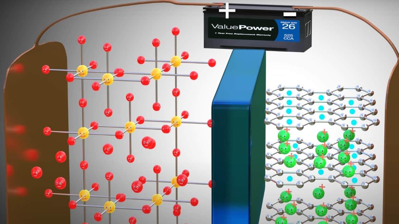Заряженное состояние литий-ионного аккумулятора