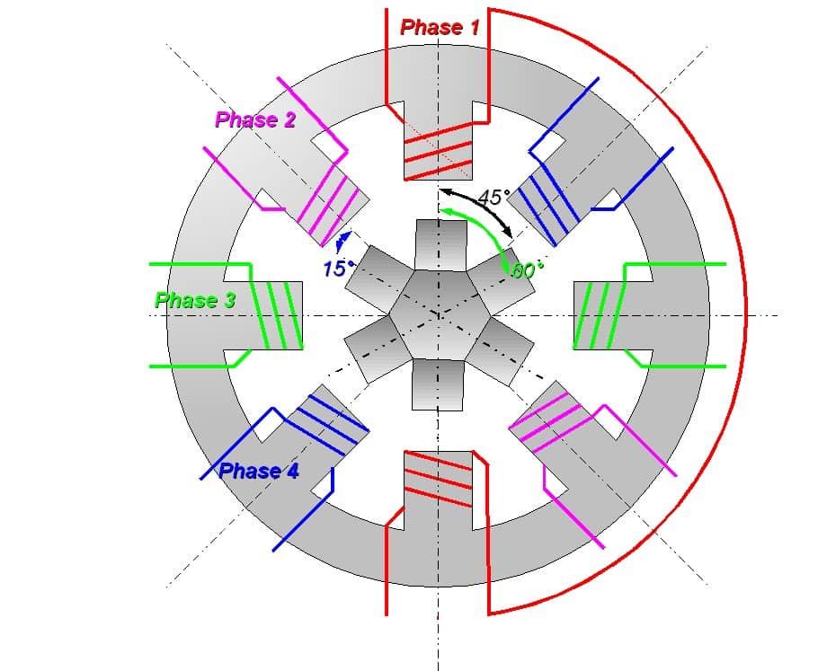 Четырехфазный вентильный двигатель