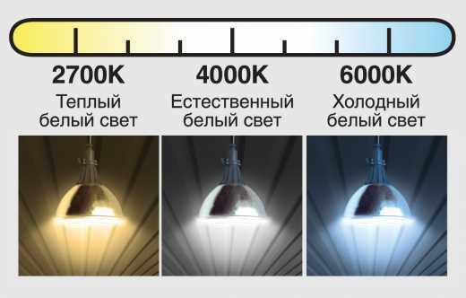 Разница цветовой температуры