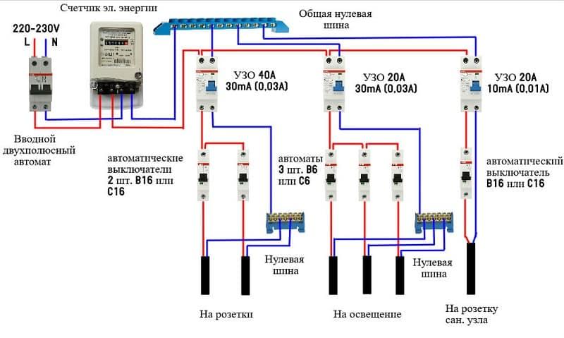 Схема включения автоматических выключателей