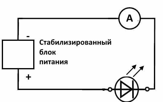 Измерение номинального тока на светодиоде