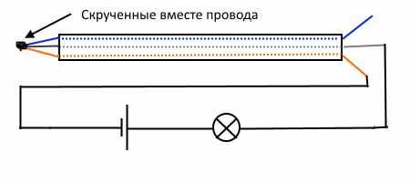 Второй вариант проверки силового кабеля