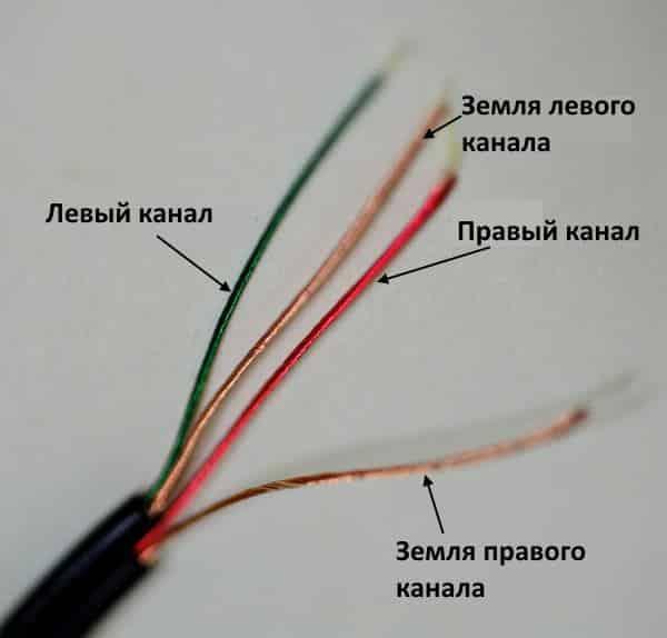 Конец провода наушников со снятой изоляцией