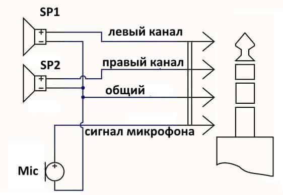 Схема подключения наушников с микрофоном к стандартному штекеру