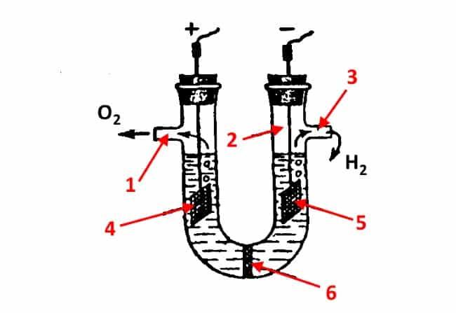 Конструкция диафрагменного электролизера