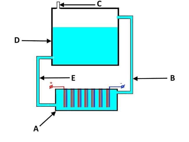Конструкция проточного электролизера