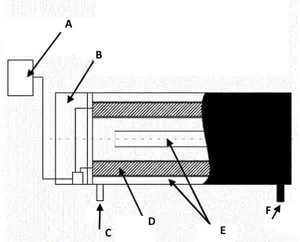 Схема: котел индукционного типа