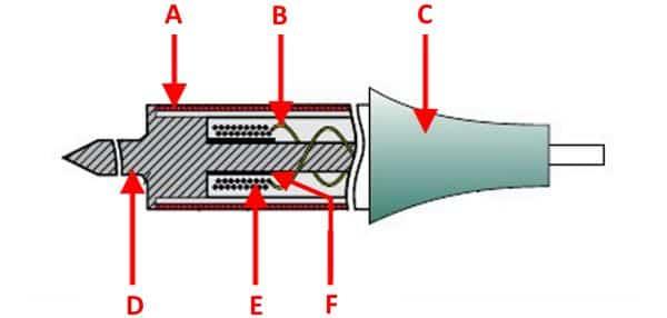 Нагревательный элемент индукционного прибора
