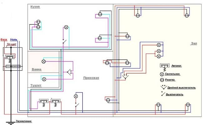Пример монтажной схемы проводки