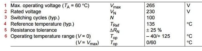 Таблица с основными характеристиками серии B598*1