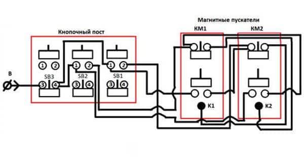 Управление реверсом (красным выделен кнопочный пост и магнитные пускатели)