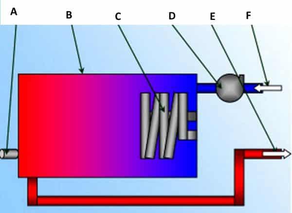 Упрощенная схема водяного электрокотла с ТЭНом