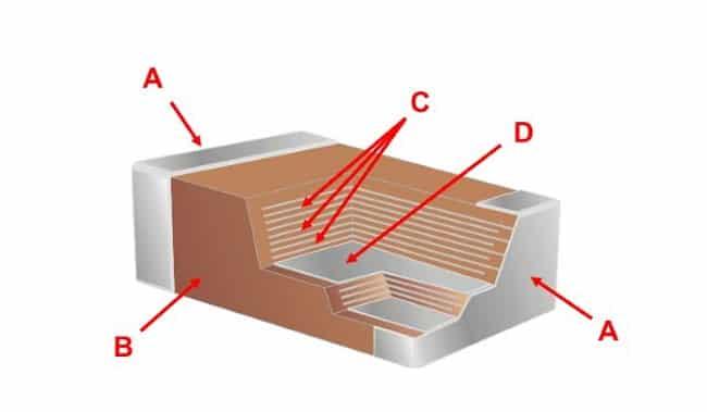 Устройство керамической емкости в SMD корпусе