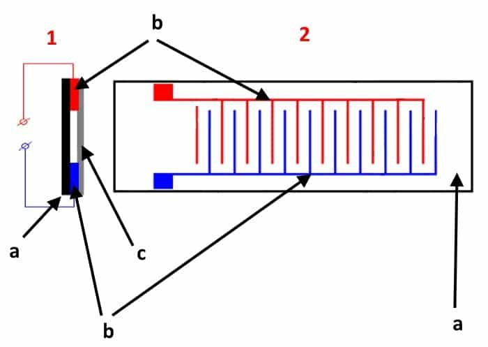 Устройство резистивного сенсора