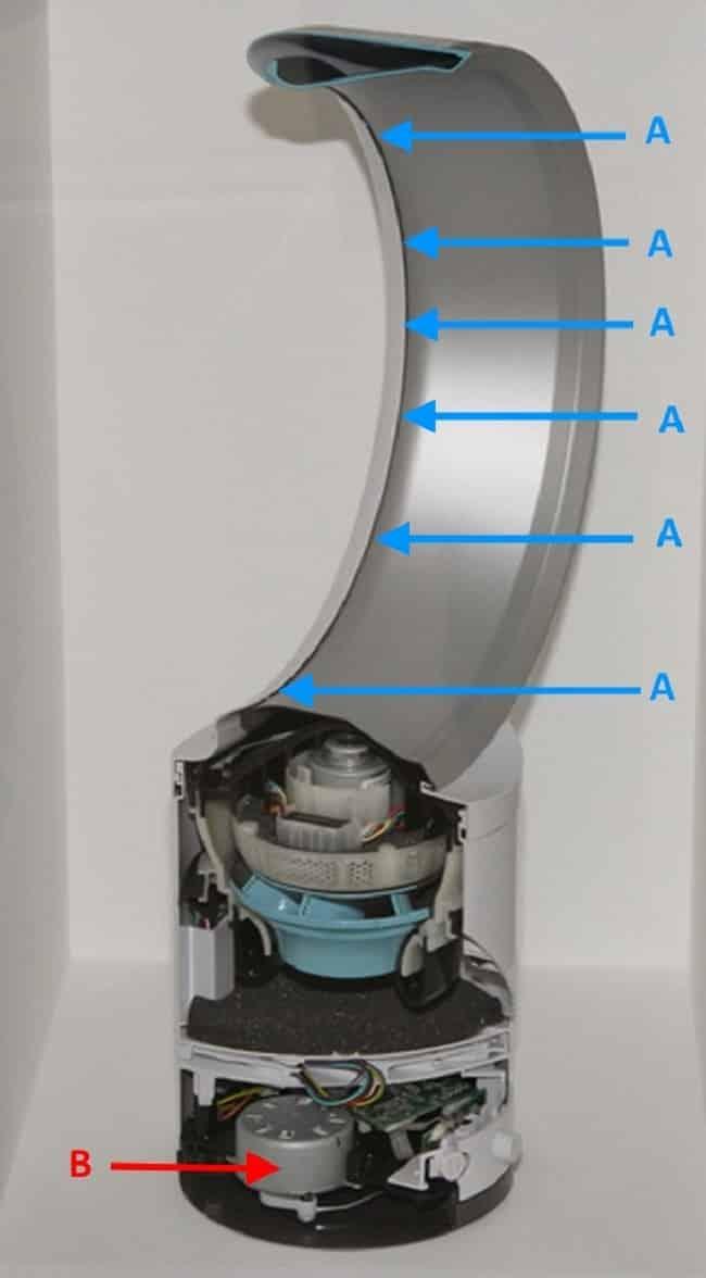 А - Щель для выхода воздуха; B – двигатель для вращения кольца