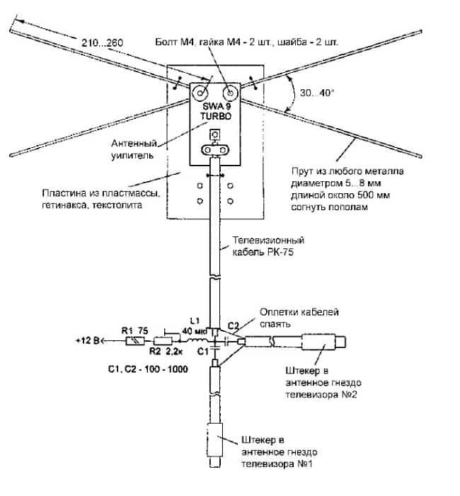 Комнатная мультиволновая (МВ и ДМВ) антенна