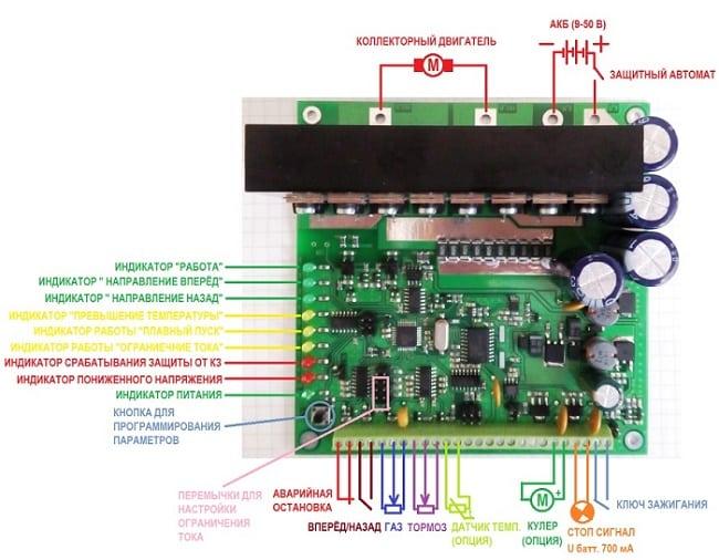 Многофункциональный контроллер управления бесколлекторным двигателем