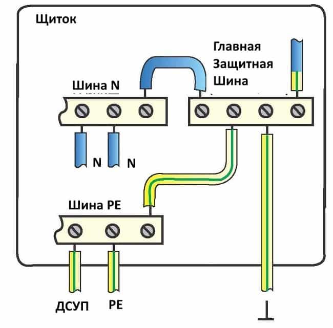 Подключение ДСУП к шине РЕ