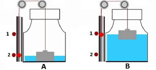 Поплавковый датчик для управления насосом