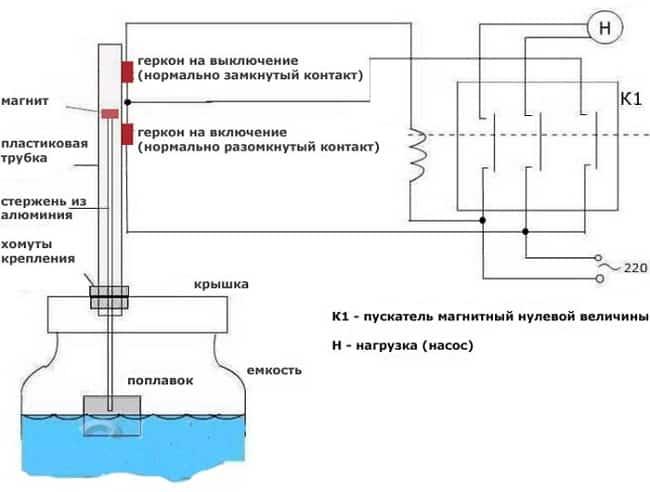 Схема управления водозабоным насосом