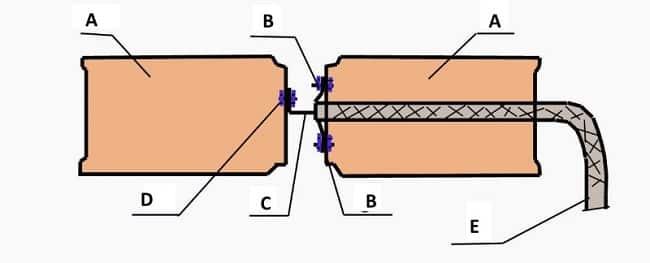 Устройство комнатной антенны на базе пивных банок
