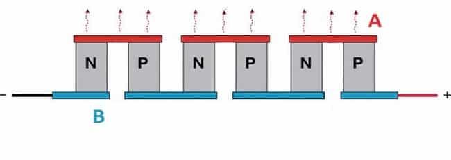 Чиллер на элементах пельтье