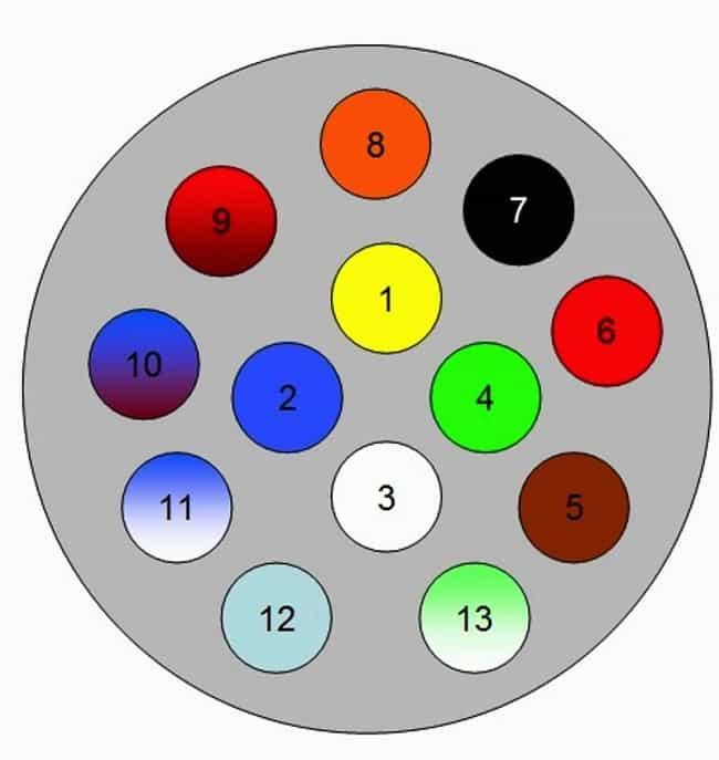 Номера контактов и цвета проводов 13 пиновой розетки