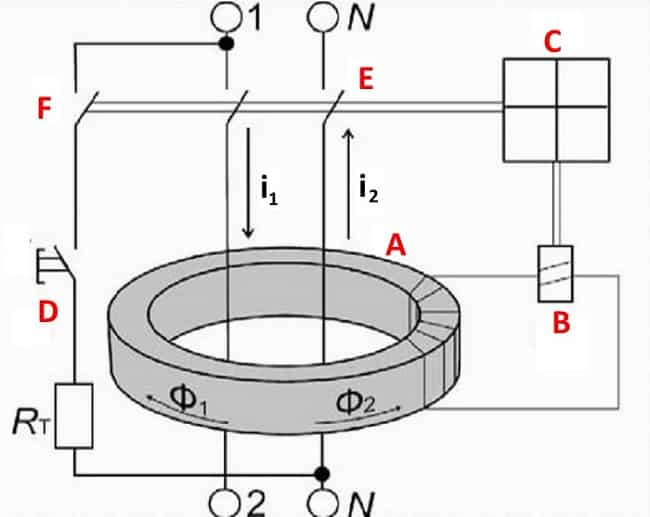 Принцип действия выключателя дифференциального тока