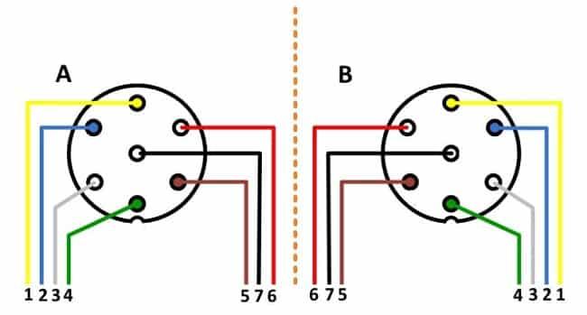 Распиновка 7-пин розетки фаркопа (А) и соответствующего штекера (В) прицепа