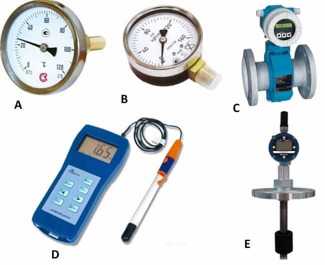 Различные виды измерительных приборов
