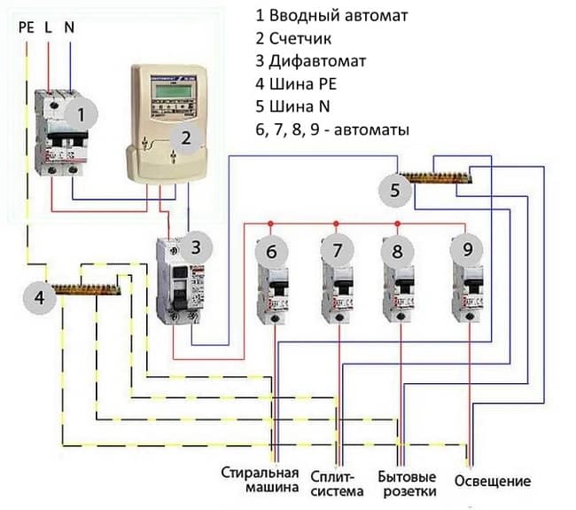 Схема щита с одним общим дифавтоматом