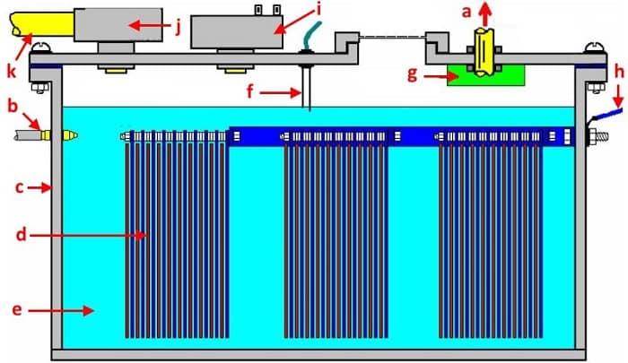 Конструкция водородной ячейки бытового электролизера