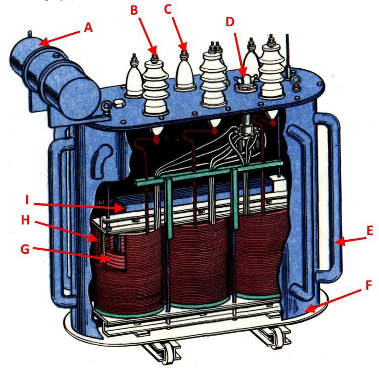 Конструкция силового трансформатора с масляным охлаждением