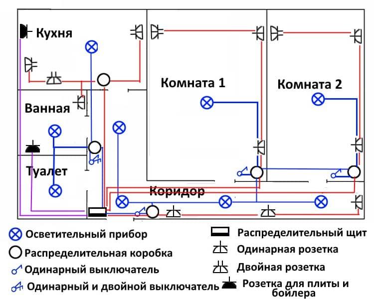 Схема проводки в двухкомнатной квартире фото 361