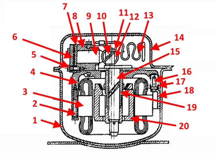 Конструкция поршневого компрессора