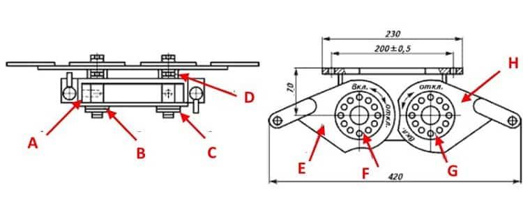 Основные элементы ручного наружного привода