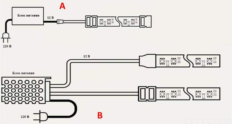 Схемы подключения А) прямая; В) параллельная