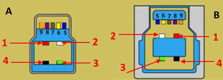 Распайка USB 3.0 тип В