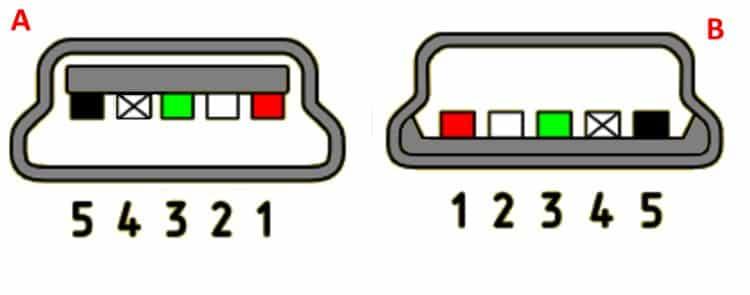Распиновка разъема мини USB