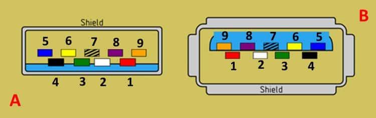 Распиновка разъема Тип А в USB 3.0