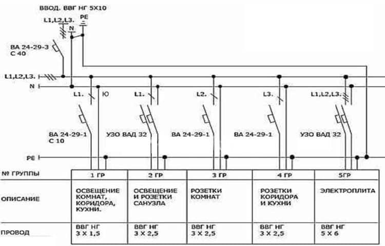 Электро элементы на схеме