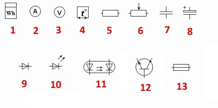 Примеры условных графических обозначений