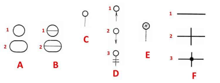 Примеры условных обозначений электроприборов