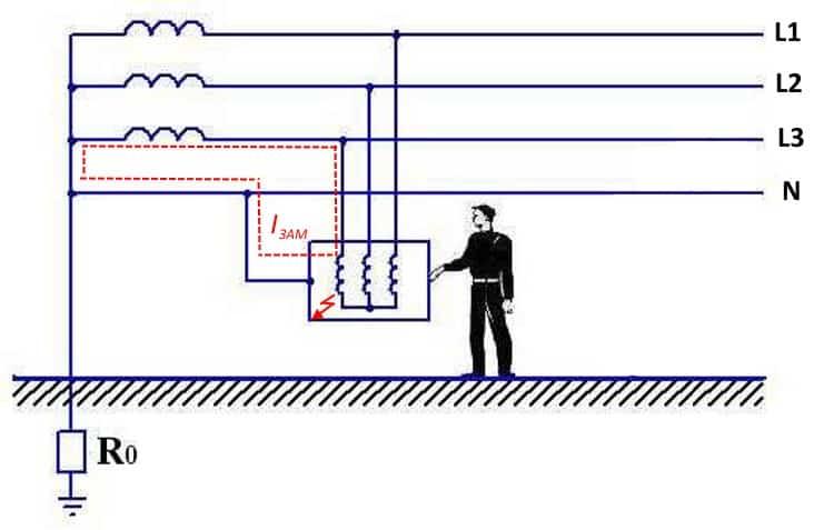 Движение тока при КЗ на корпус